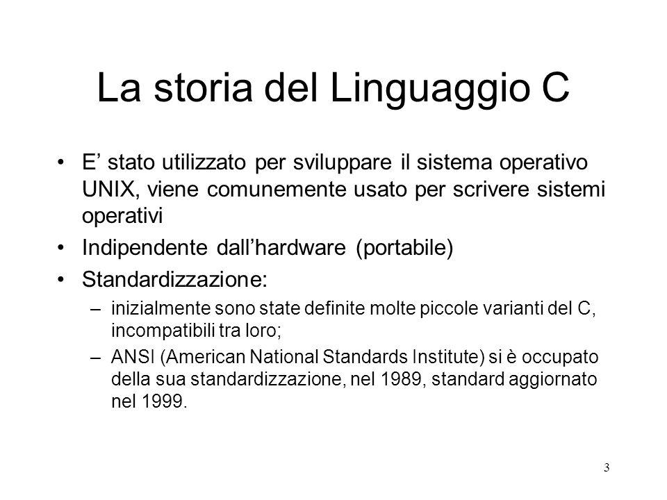3 La storia del Linguaggio C E stato utilizzato per sviluppare il sistema operativo UNIX, viene comunemente usato per scrivere sistemi operativi Indip