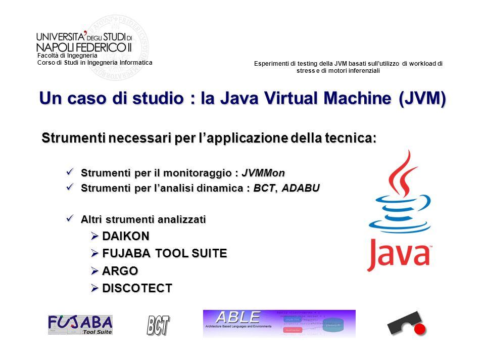 Esperimenti di testing della JVM basati sullutilizzo di workload di stress e di motori inferenziali Facoltà di Ingegneria Corso di Studi in Ingegneria Informatica Tool per il monitoraggio della JVM i cui componenti sono: 1.