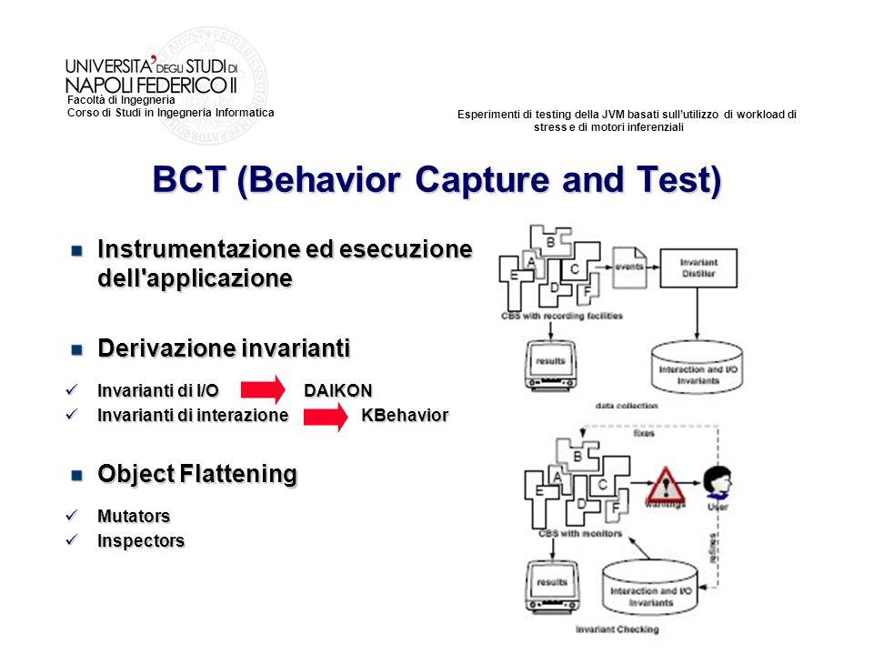 Esperimenti di testing della JVM basati sullutilizzo di workload di stress e di motori inferenziali Facoltà di Ingegneria Corso di Studi in Ingegneria Informatica Instrumentazione ed esecuzione dell applicazione Derivazione invarianti Invarianti di I/O DAIKON Invarianti di I/O DAIKON Invarianti di interazione KBehavior Invarianti di interazione KBehavior Object Flattening Mutators Mutators Inspectors Inspectors BCT (Behavior Capture and Test)