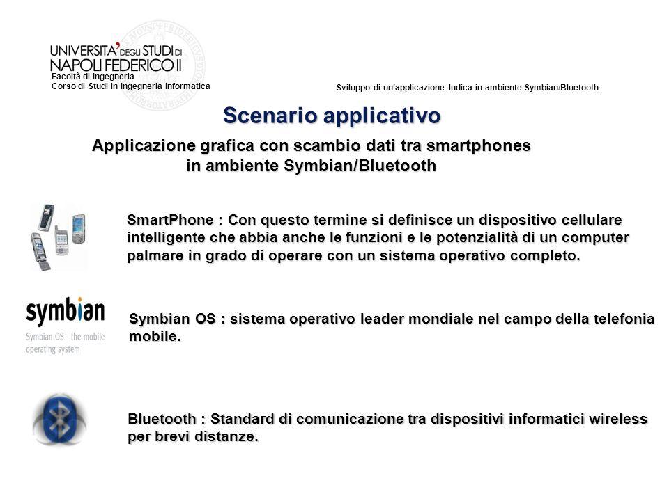Sviluppo di unapplicazione ludica in ambiente Symbian/Bluetooth Facoltà di Ingegneria Corso di Studi in Ingegneria Informatica Scenario applicativo Symbian OS : sistema operativo leader mondiale nel campo della telefonia mobile.