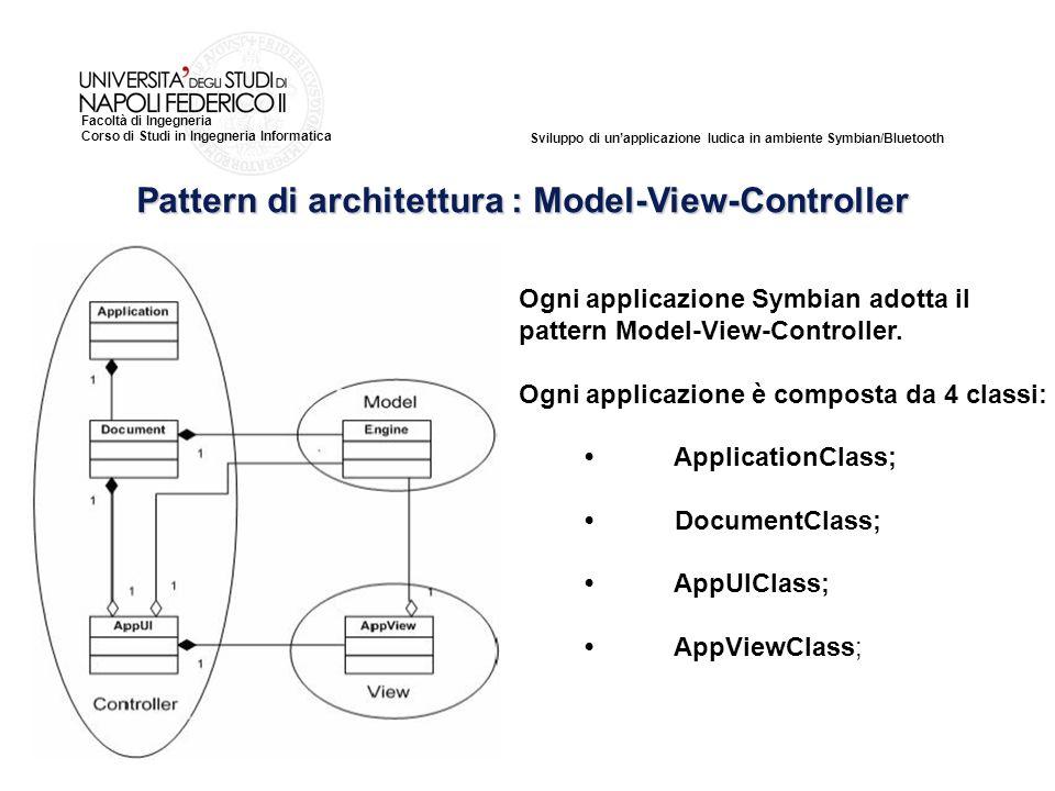 Sviluppo di unapplicazione ludica in ambiente Symbian/Bluetooth Facoltà di Ingegneria Corso di Studi in Ingegneria Informatica Pattern di architettura : Model-View-Controller Ogni applicazione Symbian adotta il pattern Model-View-Controller.