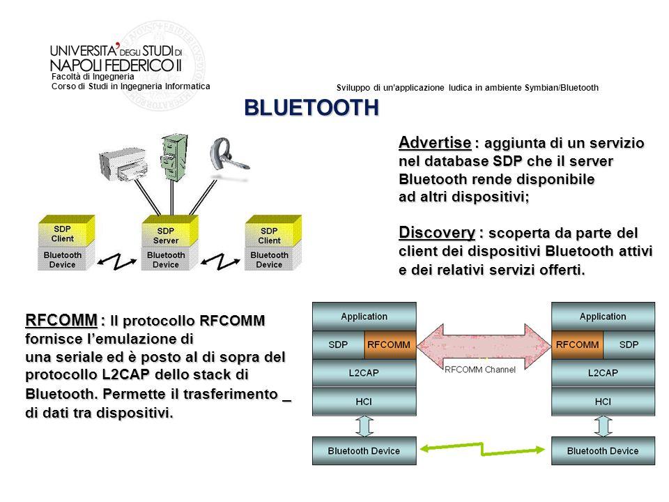 Sviluppo di unapplicazione ludica in ambiente Symbian/Bluetooth Facoltà di Ingegneria Corso di Studi in Ingegneria Informatica BLUETOOTH Advertise : aggiunta di un servizio nel database SDP che il server Bluetooth rende disponibile ad altri dispositivi; Discovery : scoperta da parte del client dei dispositivi Bluetooth attivi e dei relativi servizi offerti.