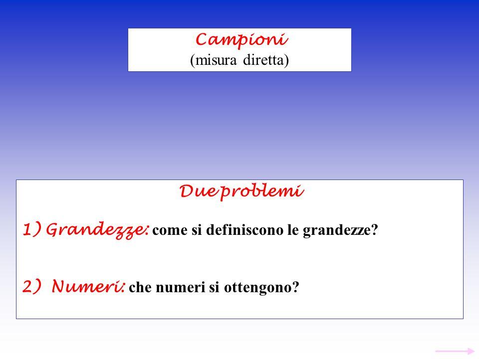 Campioni (misura diretta) Due problemi 1)Grandezze: come si definiscono le grandezze? 2) Numeri: che numeri si ottengono?