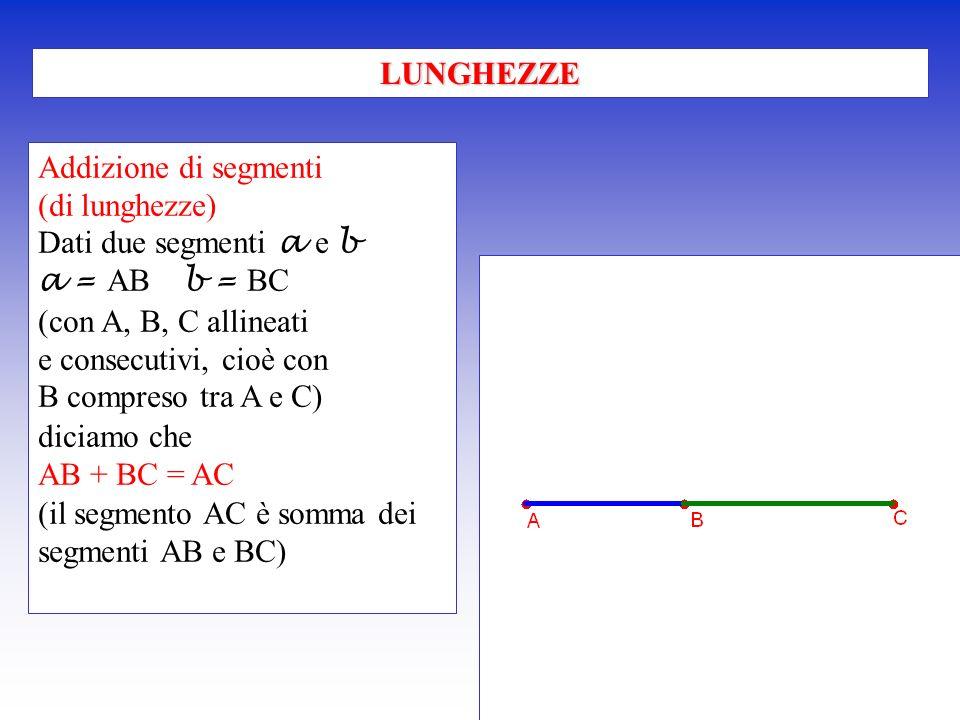 Addizione di segmenti (di lunghezze) Dati due segmenti a e b a = AB b = BC (con A, B, C allineati e consecutivi, cioè con B compreso tra A e C) diciam