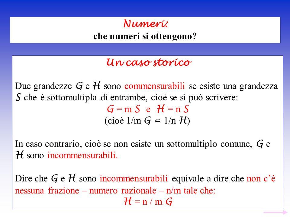 Numeri: che numeri si ottengono? Un caso storico Due grandezze G e H sono commensurabili se esiste una grandezza S che è sottomultipla di entrambe, ci