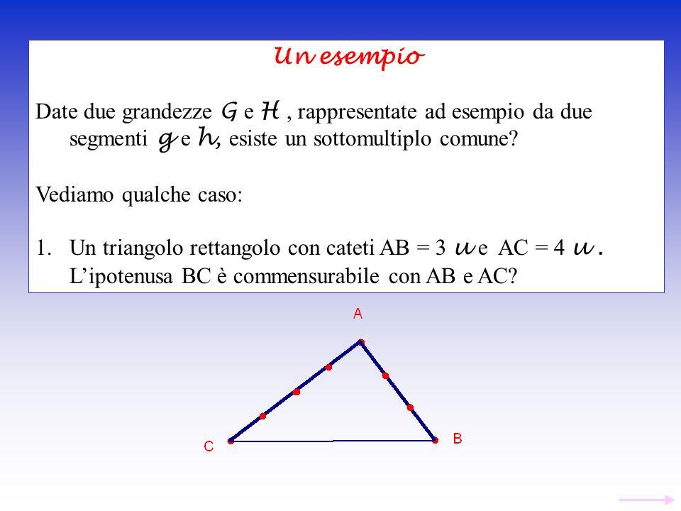 Un esempio Date due grandezze G e H, rappresentate ad esempio da due segmenti g e h, esiste un sottomultiplo comune? Vediamo qualche caso: 1.Un triang