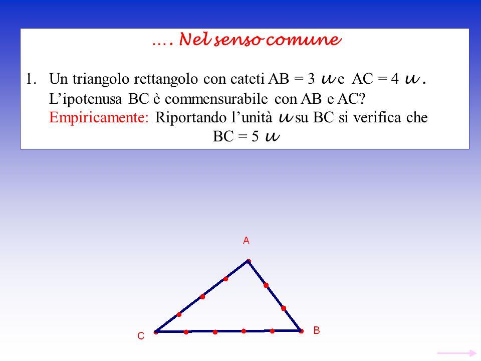 …. Nel senso comune 1.Un triangolo rettangolo con cateti AB = 3 u e AC = 4 u. Lipotenusa BC è commensurabile con AB e AC? Empiricamente: Riportando lu