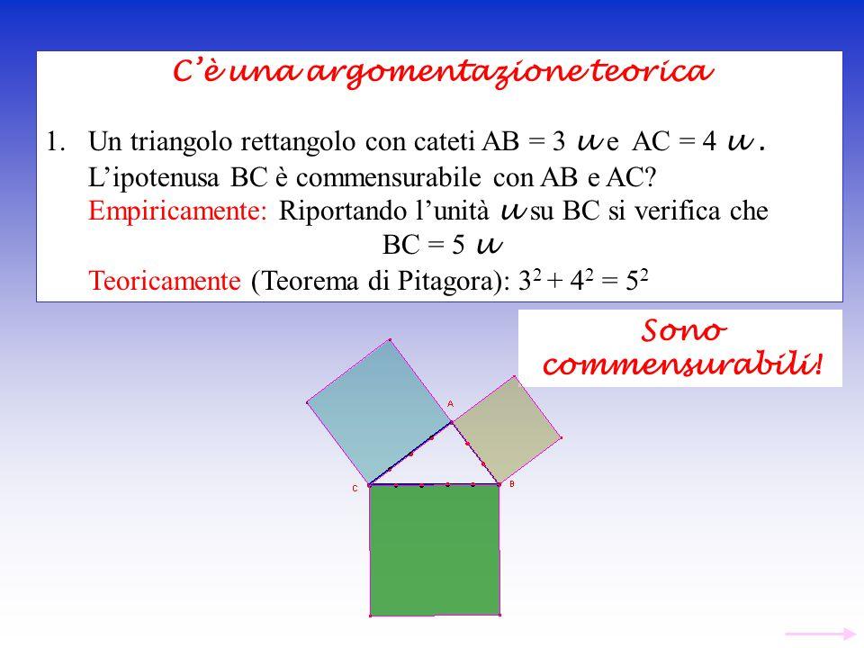 Cè una argomentazione teorica 1.Un triangolo rettangolo con cateti AB = 3 u e AC = 4 u. Lipotenusa BC è commensurabile con AB e AC? Empiricamente: Rip