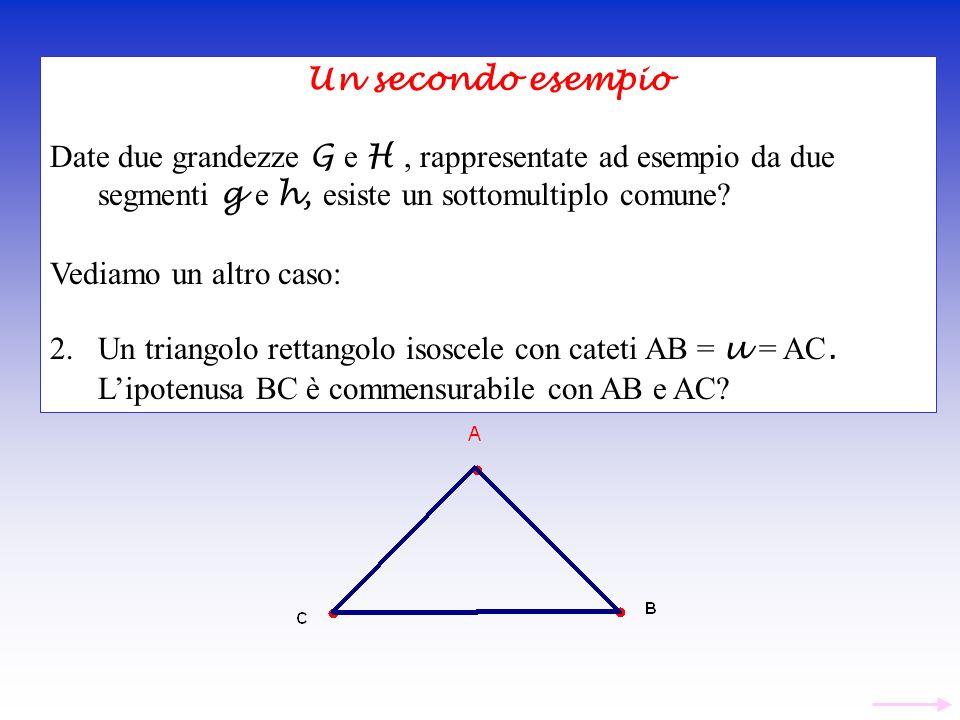 Un secondo esempio Date due grandezze G e H, rappresentate ad esempio da due segmenti g e h, esiste un sottomultiplo comune? Vediamo un altro caso: 2.