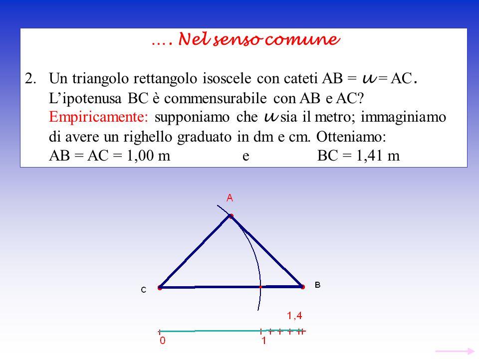 …. Nel senso comune 2.Un triangolo rettangolo isoscele con cateti AB = u = AC. Lipotenusa BC è commensurabile con AB e AC? Empiricamente: supponiamo c