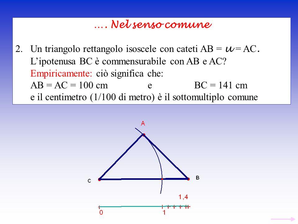 …. Nel senso comune 2.Un triangolo rettangolo isoscele con cateti AB = u = AC. Lipotenusa BC è commensurabile con AB e AC? Empiricamente: ciò signific