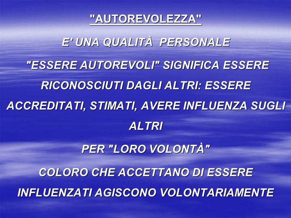 MANSIONE > INSIEME DI COMPITI DA SVOLGERE RUOLO LAVORATIVO > LEGITTIMAZIONE LEGITTIMAZIONE RESPONSABILITA RESPONSABILITA RELAZIONI RELAZIONI POTERE / AUTORITA POTERE / AUTORITA