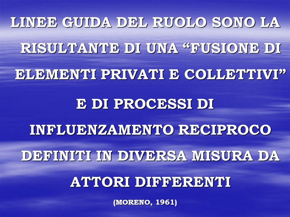 LINEE GUIDA DEL RUOLO SONO LA RISULTANTE DI UNA FUSIONE DI ELEMENTI PRIVATI E COLLETTIVI E DI PROCESSI DI INFLUENZAMENTO RECIPROCO DEFINITI IN DIVERSA MISURA DA ATTORI DIFFERENTI (MORENO, 1961)