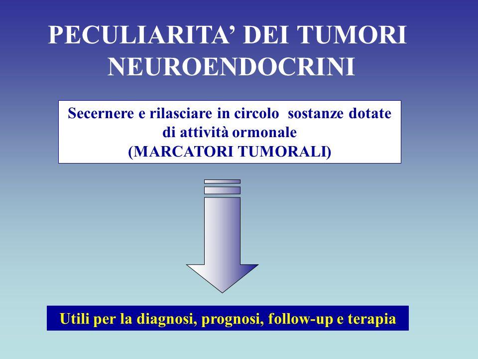 PECULIARITA DEI TUMORI NEUROENDOCRINI Secernere e rilasciare in circolo sostanze dotate di attività ormonale (MARCATORI TUMORALI) Utili per la diagnos