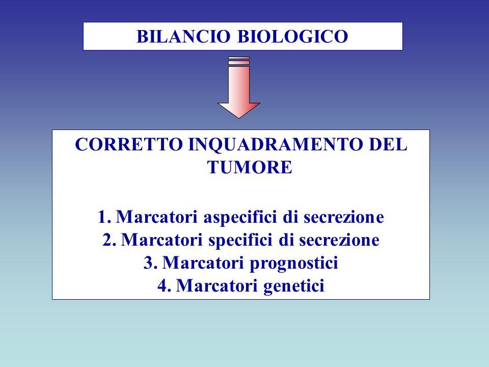 BILANCIO BIOLOGICO CORRETTO INQUADRAMENTO DEL TUMORE 1.Marcatori aspecifici di secrezione 2.Marcatori specifici di secrezione 3.Marcatori prognostici