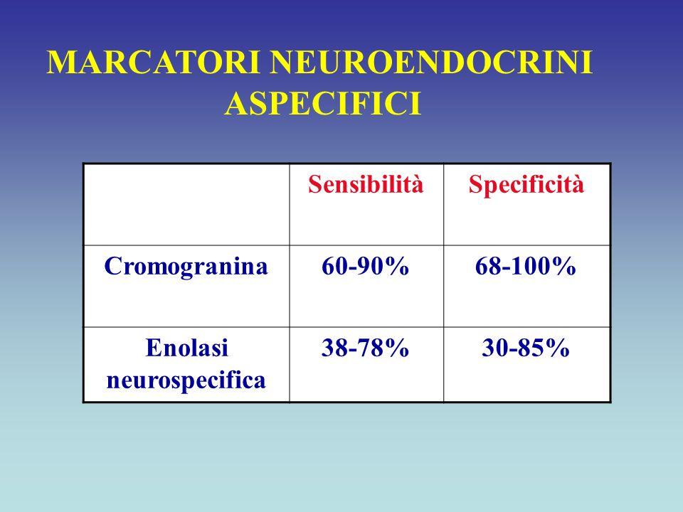 MARCATORI NEUROENDOCRINI ASPECIFICI SensibilitàSpecificità Cromogranina60-90%68-100% Enolasi neurospecifica 38-78%30-85%