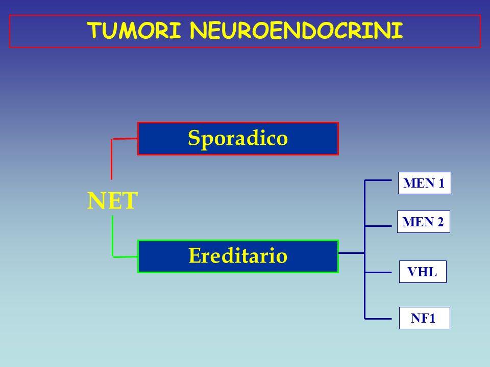 PECULIARITA DEI TUMORI NEUROENDOCRINI Secernere e rilasciare in circolo sostanze dotate di attività ormonale (MARCATORI TUMORALI) Utili per la diagnosi, prognosi, follow-up e terapia