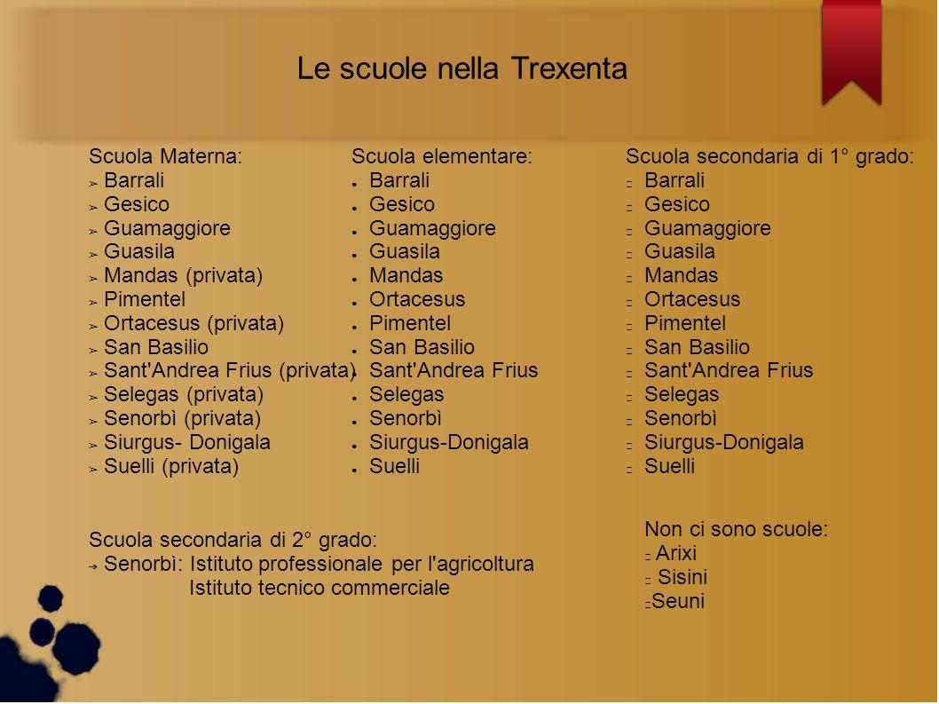 Le scuole nella Trexenta Scuola Materna: Barrali Gesico Guamaggiore Guasila Mandas (privata) Pimentel Ortacesus (privata) San Basilio Sant'Andrea Friu