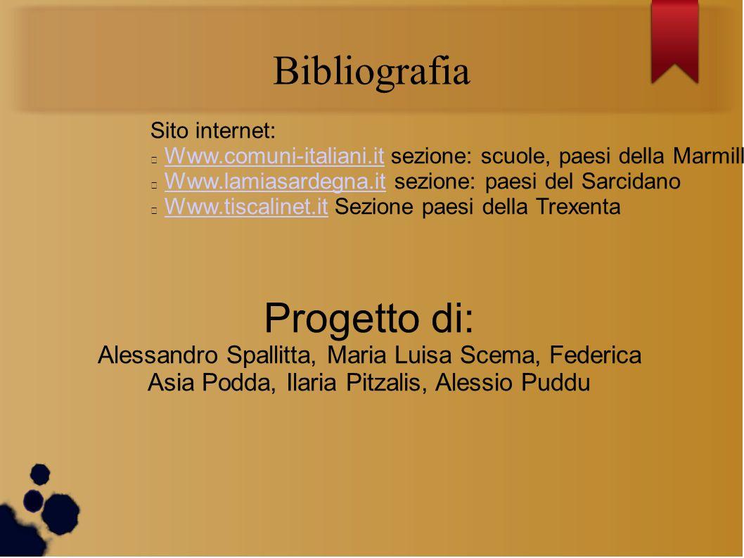 Bibliografia Sito internet: Www.comuni-italiani.it sezione: scuole, paesi della MarmillaWww.comuni-italiani.it Www.lamiasardegna.it sezione: paesi del
