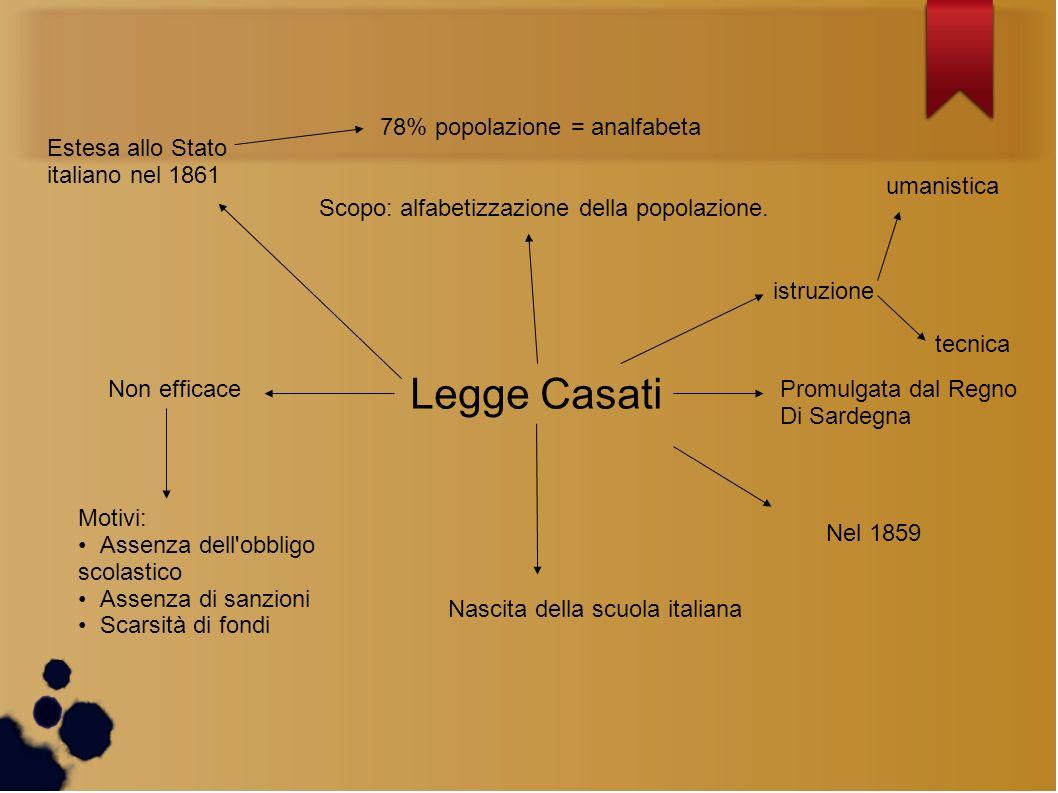 Legge Casati Scopo: alfabetizzazione della popolazione. Promulgata dal Regno Di Sardegna Nel 1859 Nascita della scuola italiana Non efficace Motivi: A