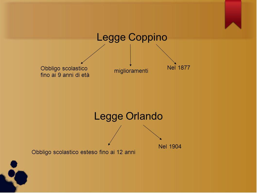 Legge Coppino Nel 1877 Obbligo scolastico fino ai 9 anni di età miglioramenti Legge Orlando Nel 1904 Obbligo scolastico esteso fino ai 12 anni