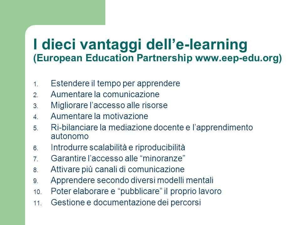 Ambienti per la formazione a distanza AMBIENTE DI E-LEARNING FORMAZIONE A DISTANZA