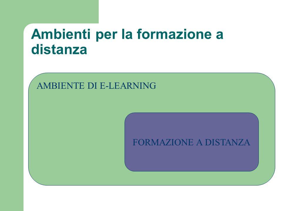 Ambienti di e-learning AMBIENTE DI E-LEARNING COMPLESSITA AUTONOMIA DI NAVIGAZIONE MULTIFUNZIONALITA