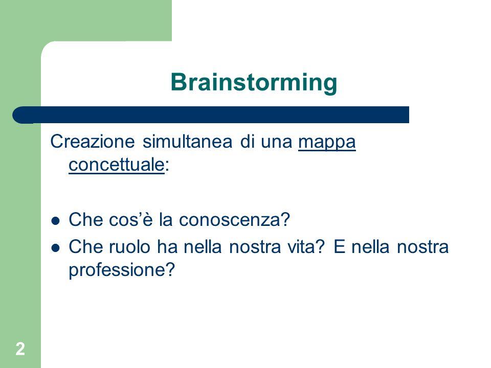 2 Brainstorming Creazione simultanea di una mappa concettuale:mappa concettuale Che cosè la conoscenza.