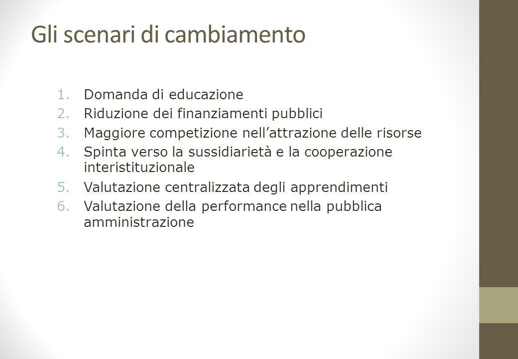 Gli scenari di cambiamento 1.Domanda di educazione 2.Riduzione dei finanziamenti pubblici 3.Maggiore competizione nellattrazione delle risorse 4.Spinta verso la sussidiarietà e la cooperazione interistituzionale 5.Valutazione centralizzata degli apprendimenti 6.Valutazione della performance nella pubblica amministrazione