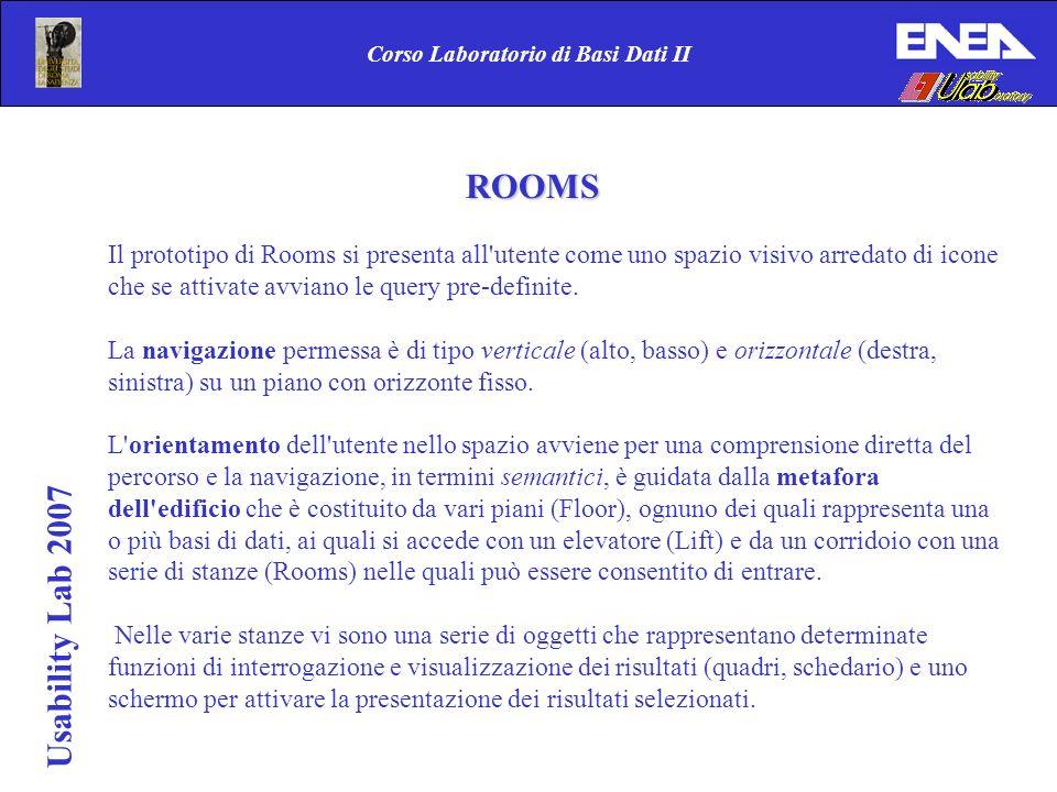 Usability Lab 2007 Corso Laboratorio di Basi Dati II ROOMS Il prototipo di Rooms si presenta all utente come uno spazio visivo arredato di icone che se attivate avviano le query pre-definite.