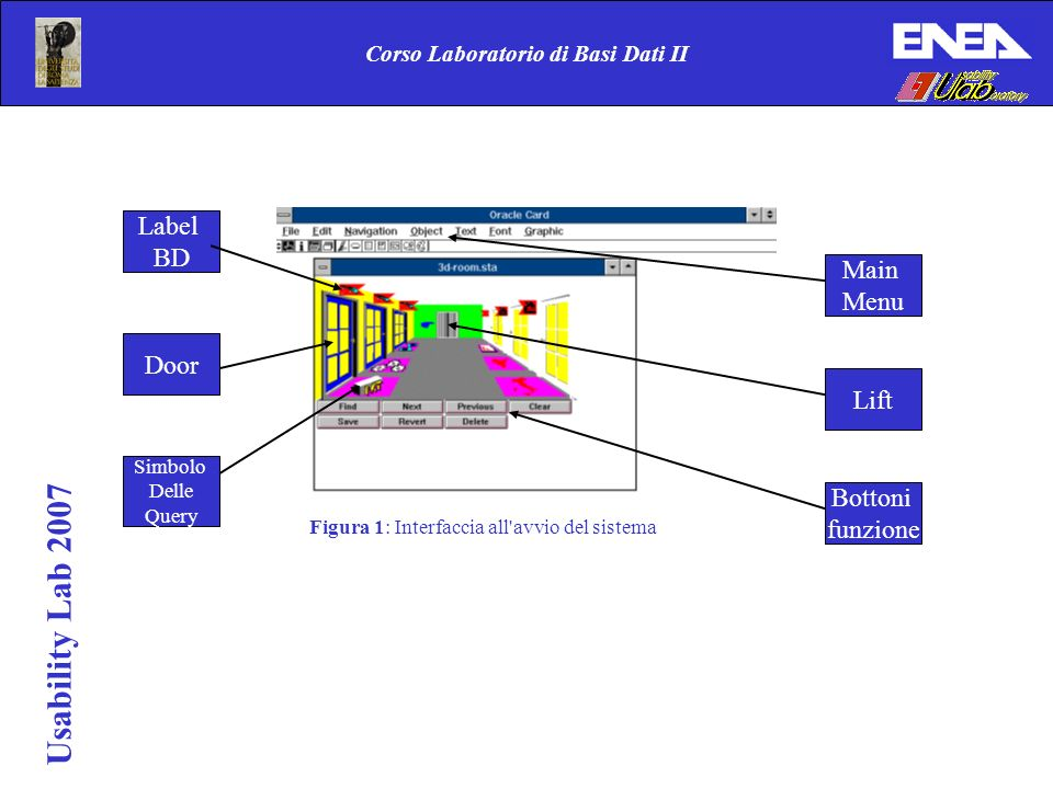 Usability Lab 2007 Corso Laboratorio di Basi Dati II Figura 1: Interfaccia all avvio del sistema Main Menu Bottoni funzione Lift Label BD Door Simbolo Delle Query