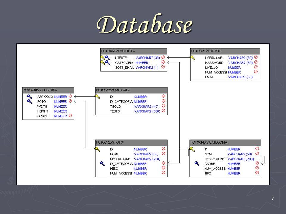 7 Database