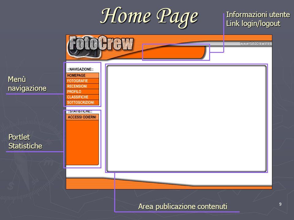 9 Home Page Menù navigazione Portlet Statistiche Area publicazione contenuti Informazioni utente Link login/logout