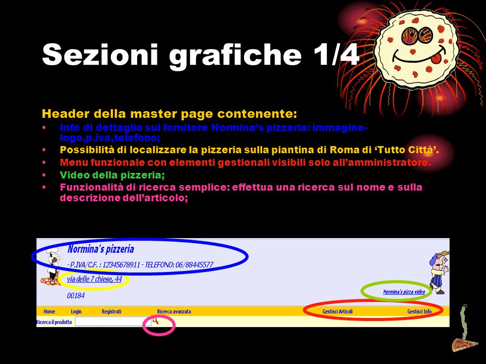 Sezioni grafiche 1/4 Header della master page contenente: Info di dettaglio sul fornitore Norminas pizzeria: immagine- logo,p.iva,telefono; Possibilità di localizzare la pizzeria sulla piantina di Roma di Tutto Città.