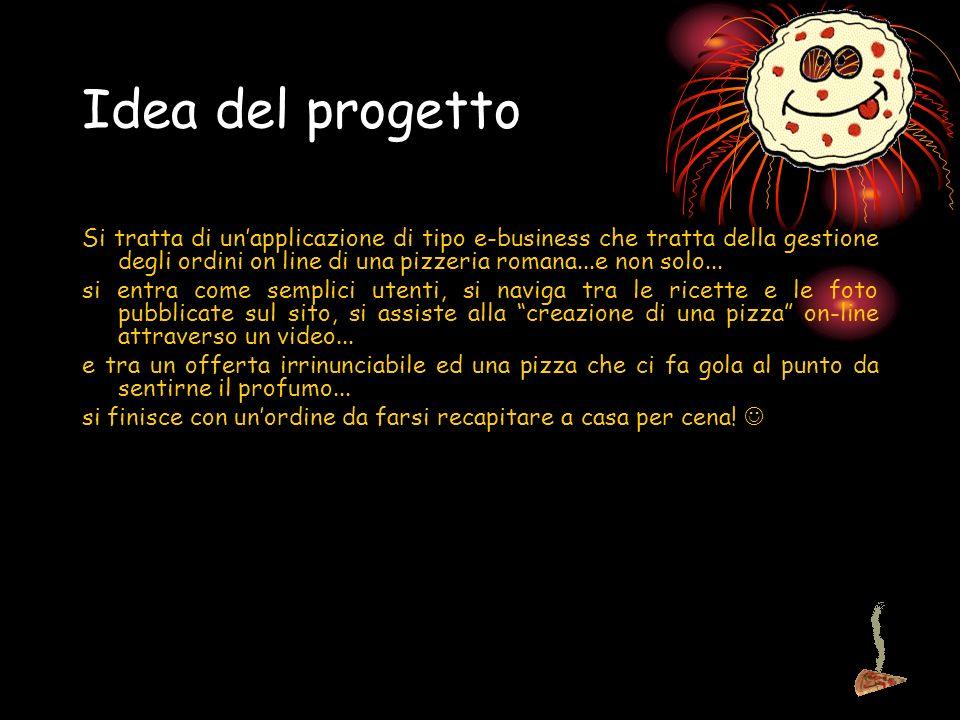 Idea del progetto Si tratta di unapplicazione di tipo e-business che tratta della gestione degli ordini on line di una pizzeria romana...e non solo...