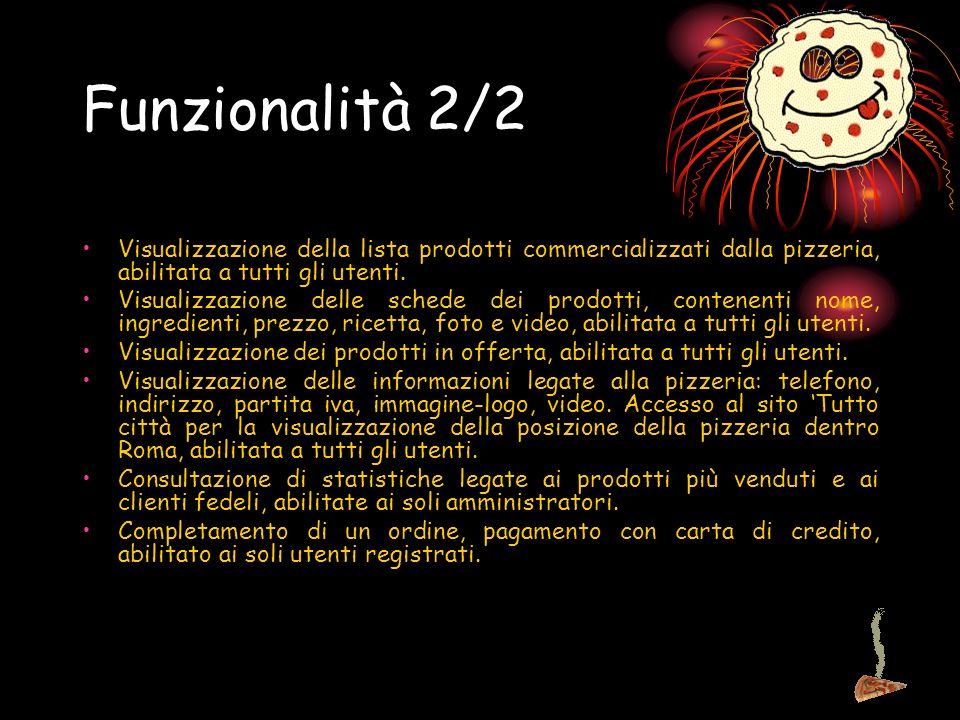 Funzionalità 2/2 Visualizzazione della lista prodotti commercializzati dalla pizzeria, abilitata a tutti gli utenti.