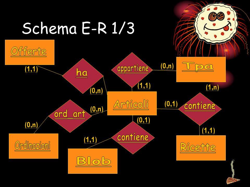 Schema E-R 1/3