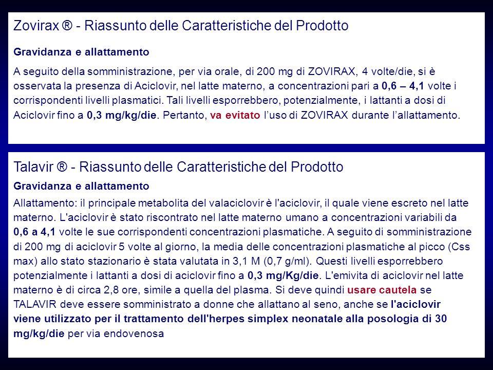 Zovirax ® - Riassunto delle Caratteristiche del Prodotto Gravidanza e allattamento A seguito della somministrazione, per via orale, di 200 mg di ZOVIRAX, 4 volte/die, si è osservata la presenza di Aciclovir, nel latte materno, a concentrazioni pari a 0,6 – 4,1 volte i corrispondenti livelli plasmatici.