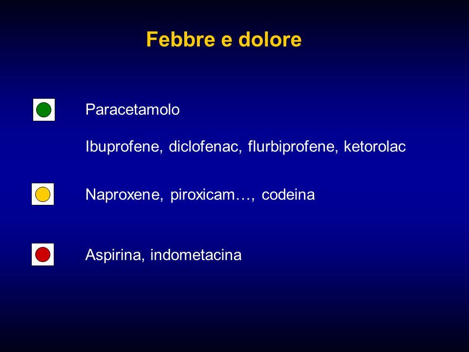 Febbre e dolore Paracetamolo Ibuprofene, diclofenac, flurbiprofene, ketorolac Naproxene, piroxicam…, codeina Aspirina, indometacina