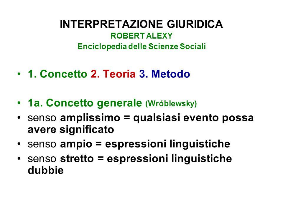 INTERPRETAZIONE GIURIDICA ROBERT ALEXY Enciclopedia delle Scienze Sociali 1. Concetto 2. Teoria 3. Metodo 1a. Concetto generale (Wróblewsky) senso amp