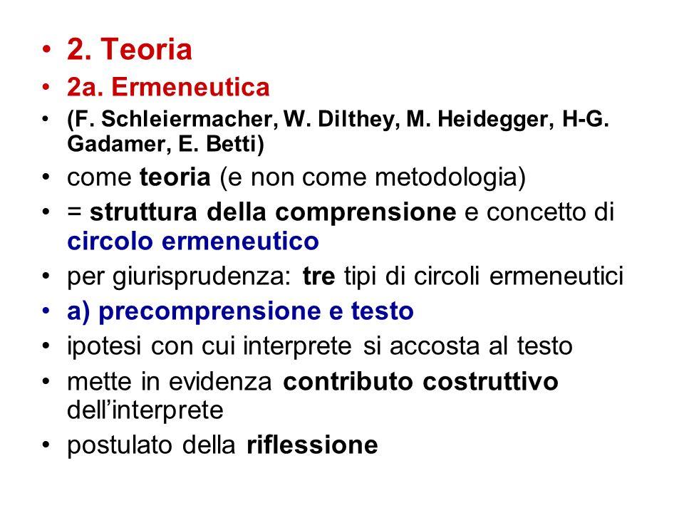 2. Teoria 2a. Ermeneutica (F. Schleiermacher, W. Dilthey, M. Heidegger, H-G. Gadamer, E. Betti) come teoria (e non come metodologia) = struttura della