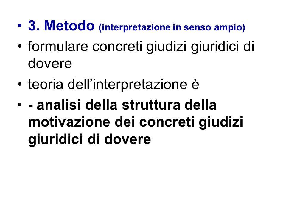 3. Metodo (interpretazione in senso ampio) formulare concreti giudizi giuridici di dovere teoria dellinterpretazione è - analisi della struttura della