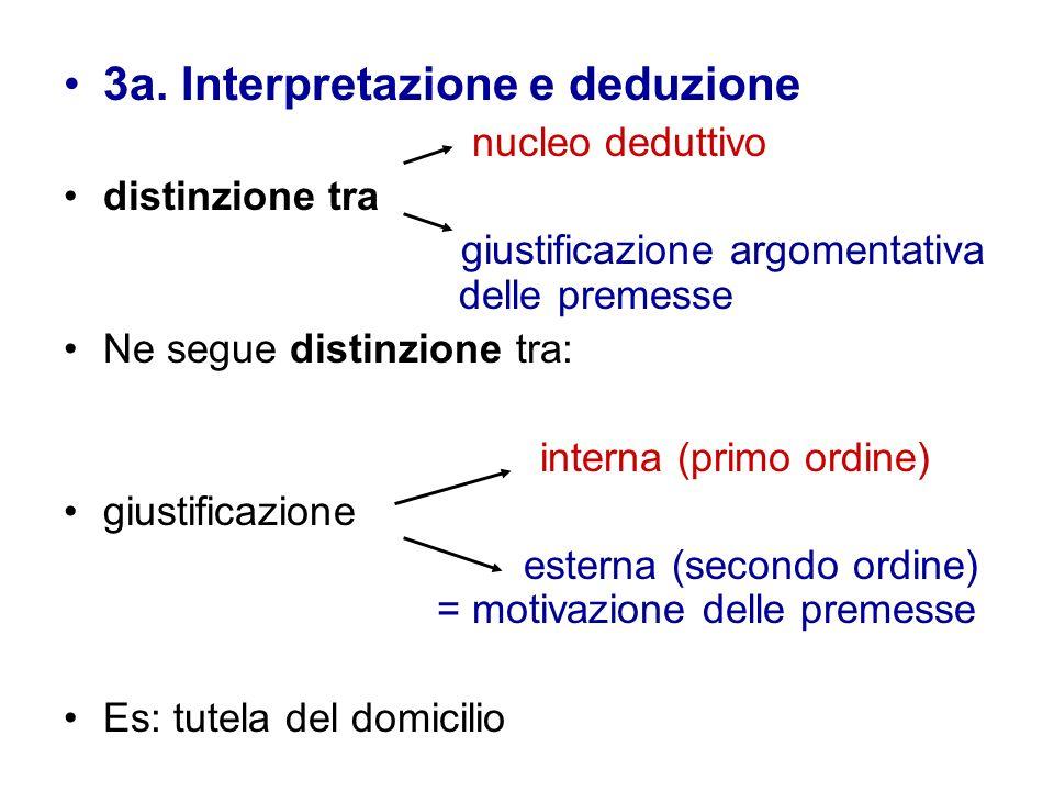 3a. Interpretazione e deduzione nucleo deduttivo distinzione tra giustificazione argomentativa delle premesse Ne segue distinzione tra: interna (primo