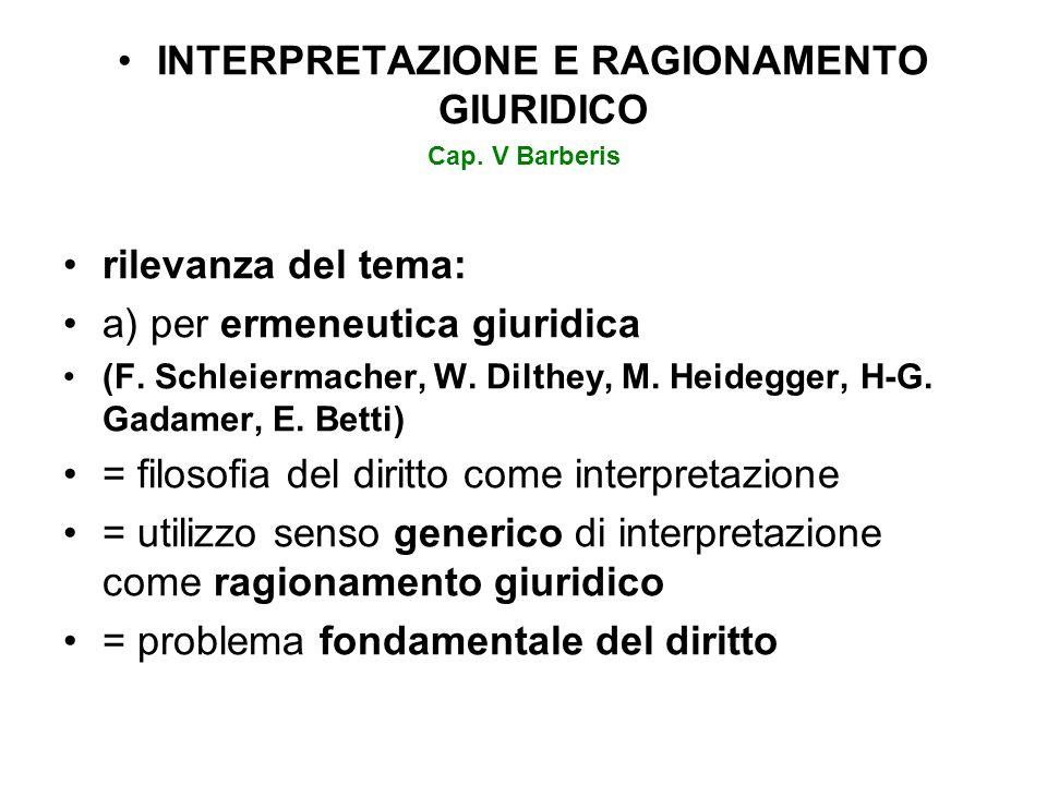 INTERPRETAZIONE E RAGIONAMENTO GIURIDICO Cap. V Barberis rilevanza del tema: a) per ermeneutica giuridica (F. Schleiermacher, W. Dilthey, M. Heidegger