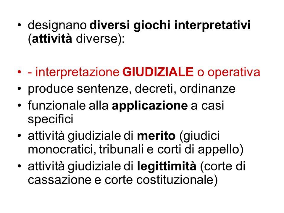 designano diversi giochi interpretativi (attività diverse): - interpretazione GIUDIZIALE o operativa produce sentenze, decreti, ordinanze funzionale a