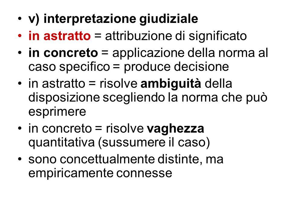 v) interpretazione giudiziale in astratto = attribuzione di significato in concreto = applicazione della norma al caso specifico = produce decisione i