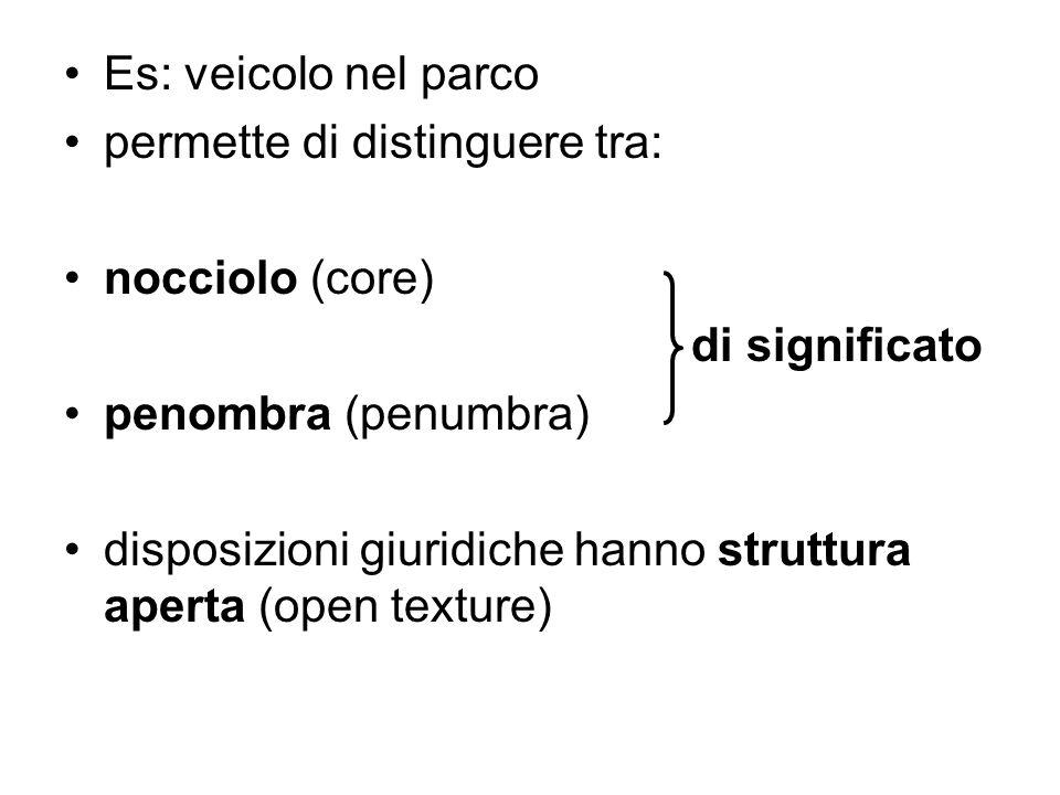 Es: veicolo nel parco permette di distinguere tra: nocciolo (core) di significato penombra (penumbra) disposizioni giuridiche hanno struttura aperta (