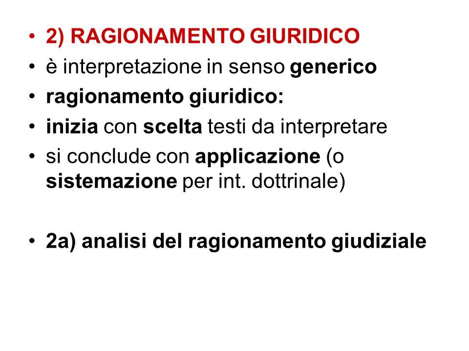 2) RAGIONAMENTO GIURIDICO è interpretazione in senso generico ragionamento giuridico: inizia con scelta testi da interpretare si conclude con applicaz
