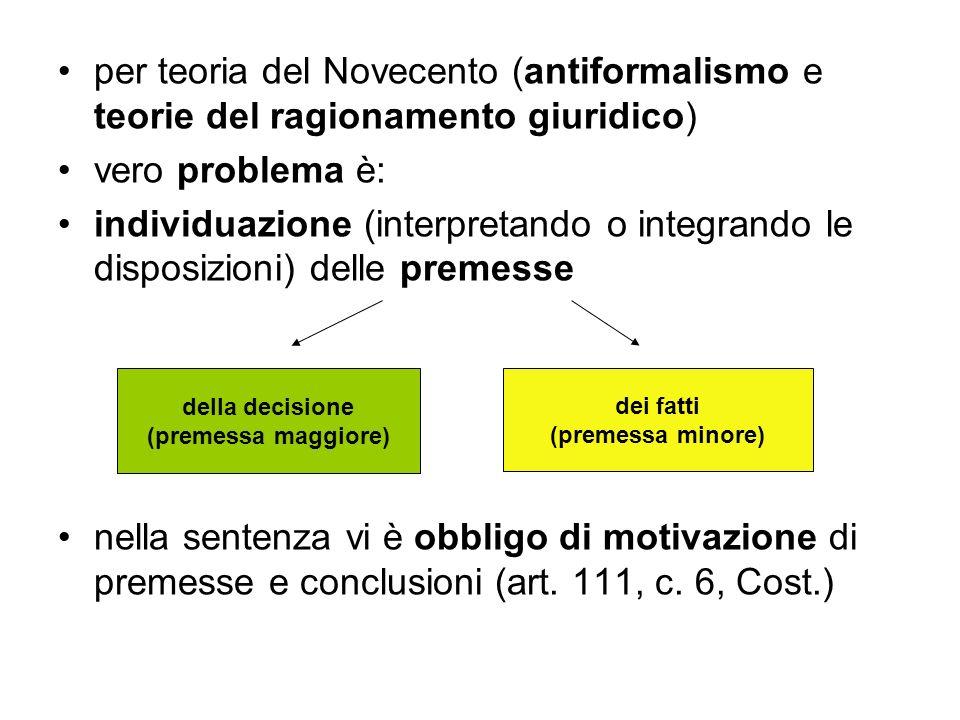 per teoria del Novecento (antiformalismo e teorie del ragionamento giuridico) vero problema è: individuazione (interpretando o integrando le disposizi