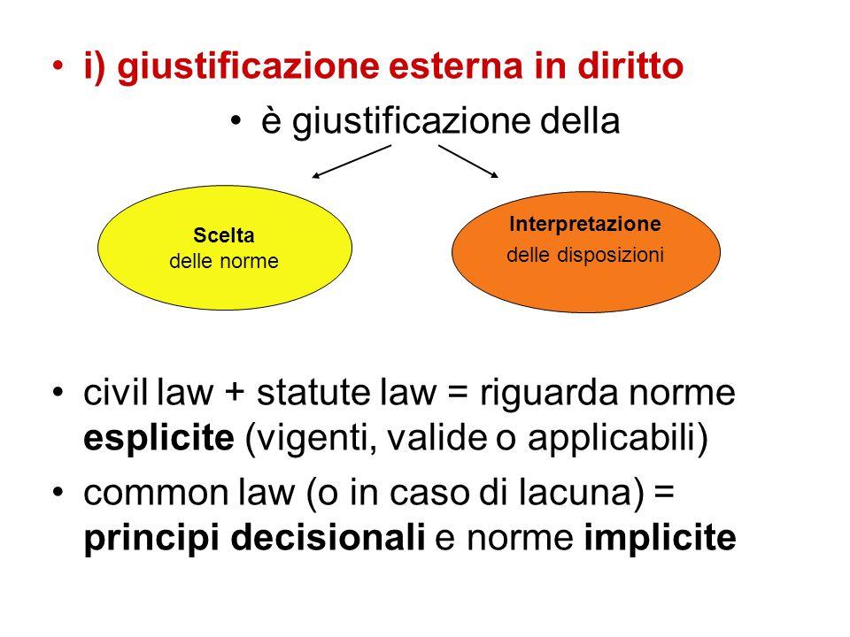 i) giustificazione esterna in diritto è giustificazione della civil law + statute law = riguarda norme esplicite (vigenti, valide o applicabili) commo